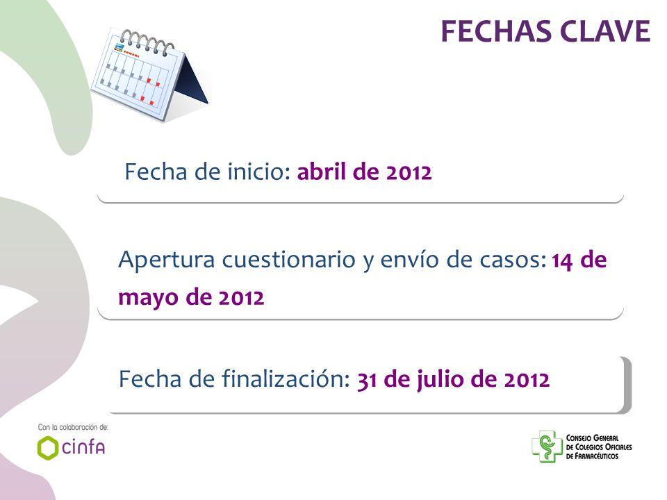 FECHAS CLAVE Fecha de inicio: abril de 2012