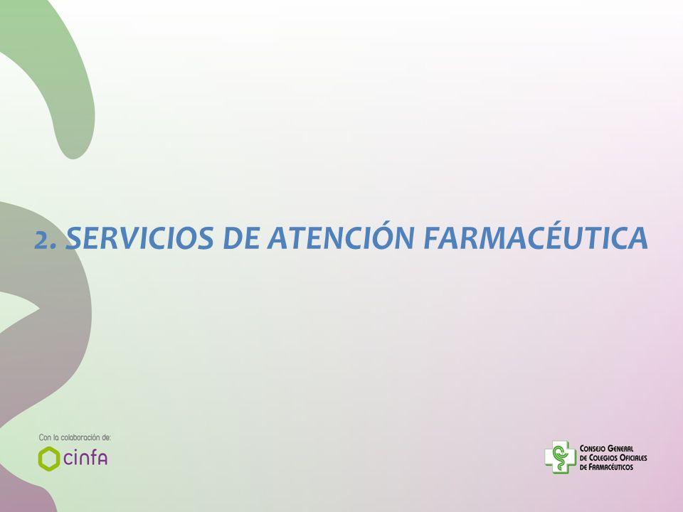 2. SERVICIOS DE ATENCIÓN FARMACÉUTICA