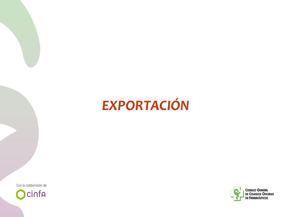 EXPORTACIÓN 73