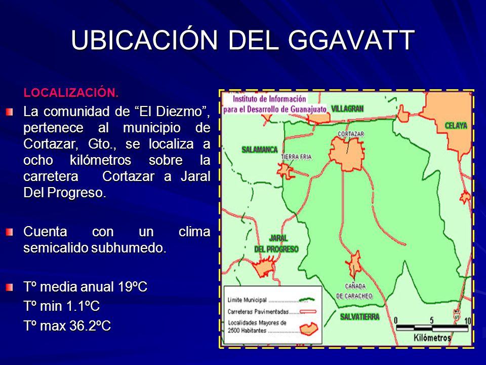 UBICACIÓN DEL GGAVATT LOCALIZACIÓN.