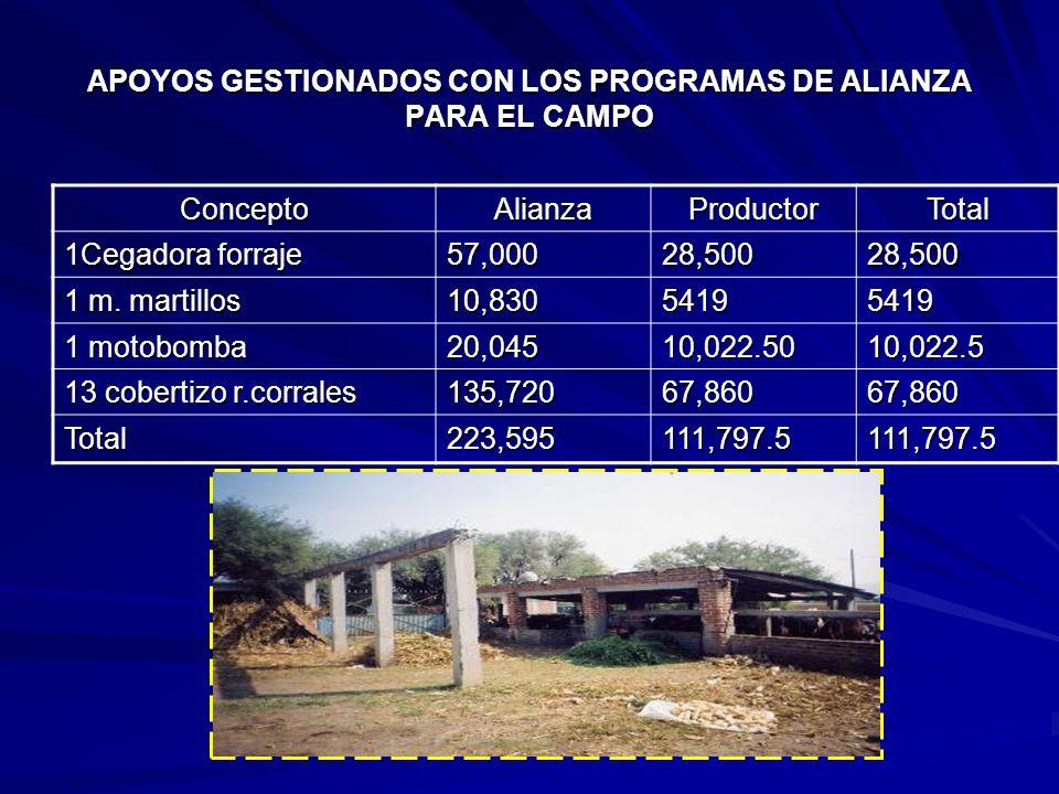 APOYOS GESTIONADOS CON LOS PROGRAMAS DE ALIANZA PARA EL CAMPO