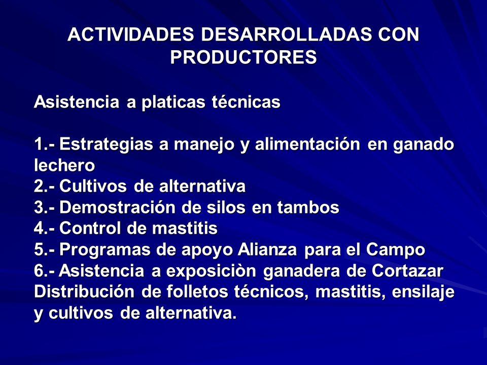 ACTIVIDADES DESARROLLADAS CON PRODUCTORES