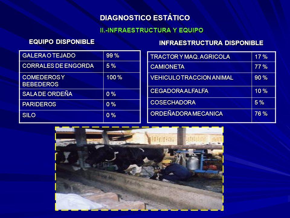 II.-INFRAESTRUCTURA Y EQUIPO