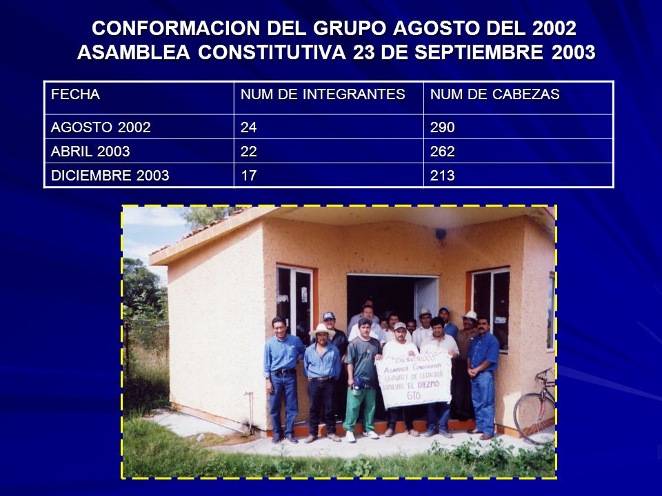 CONFORMACION DEL GRUPO AGOSTO DEL 2002 ASAMBLEA CONSTITUTIVA 23 DE SEPTIEMBRE 2003