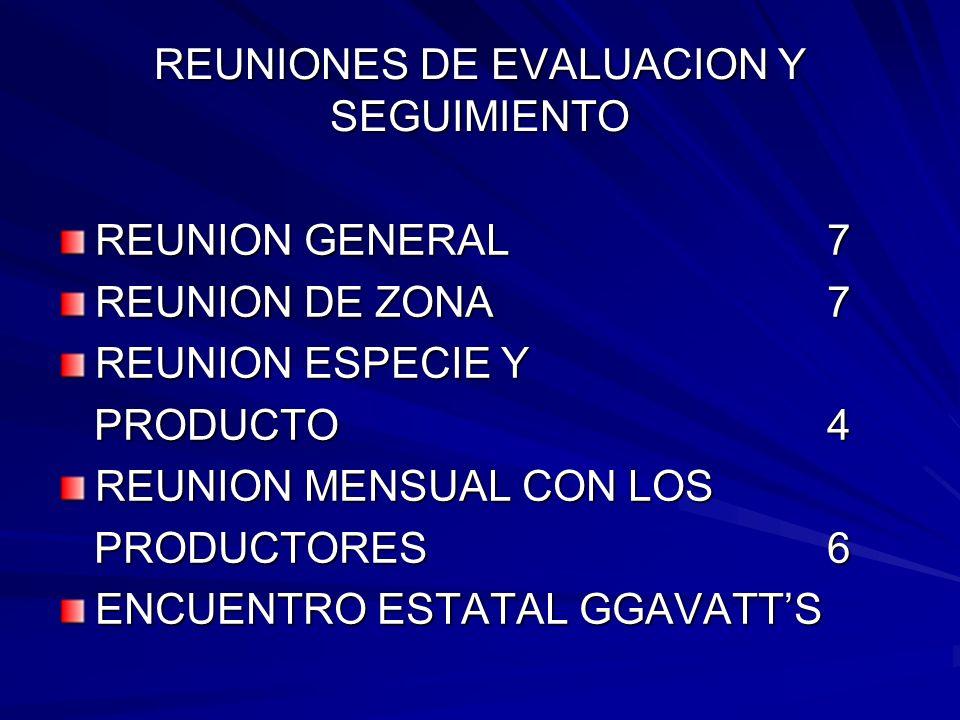 REUNIONES DE EVALUACION Y SEGUIMIENTO