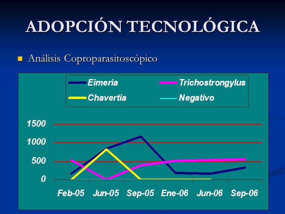 ADOPCIÓN TECNOLÓGICA Análisis Coproparasitoscópico