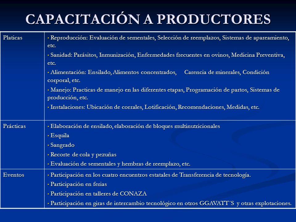 CAPACITACIÓN A PRODUCTORES