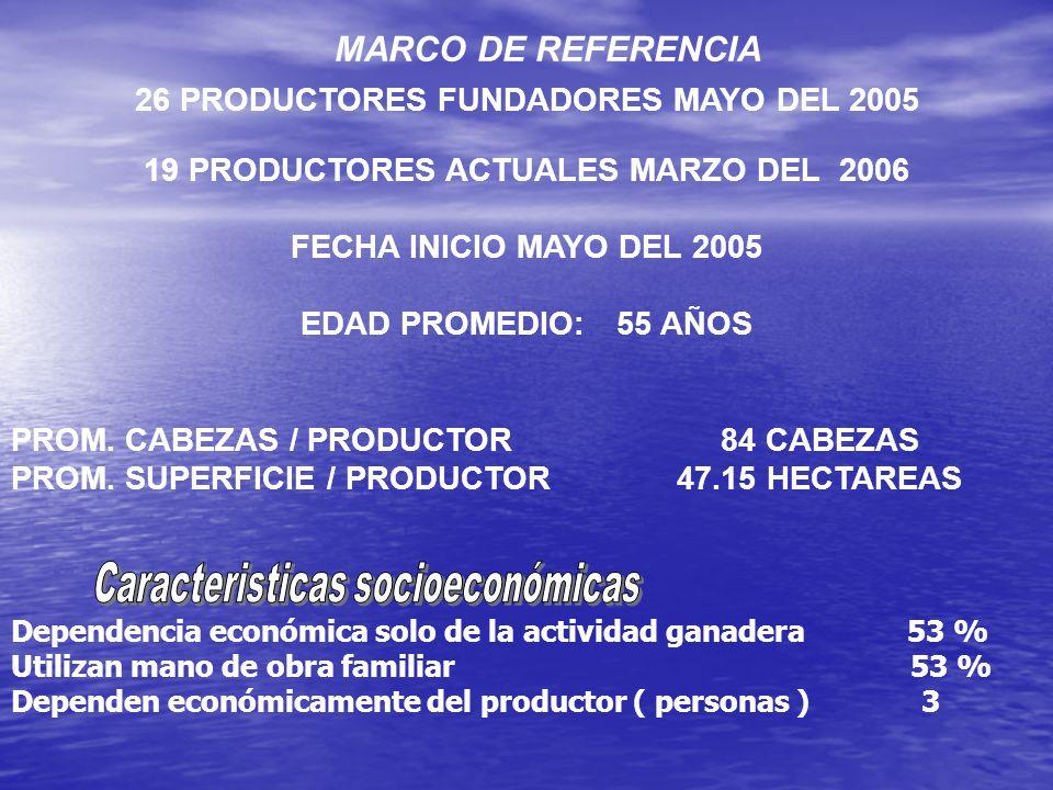 MARCO DE REFERENCIA 26 PRODUCTORES FUNDADORES MAYO DEL 2005