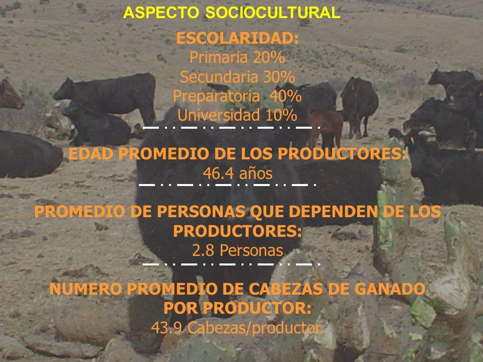 ASPECTO SOCIOCULTURAL