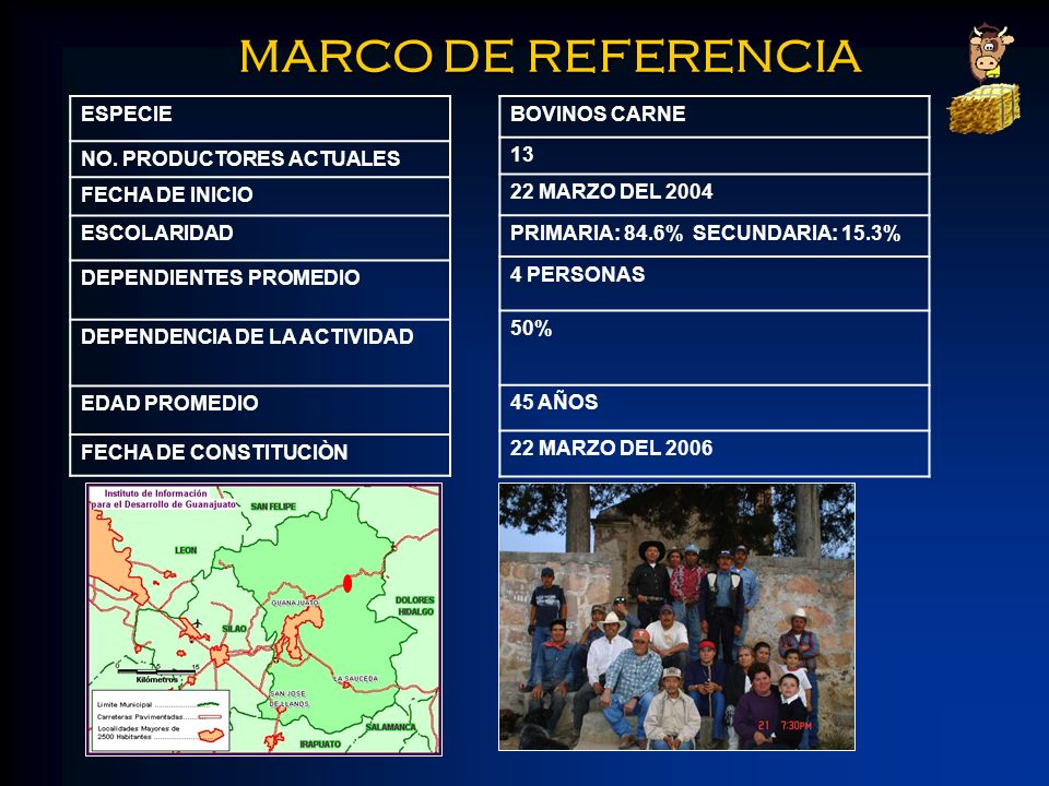 MARCO DE REFERENCIA ESPECIE NO. PRODUCTORES ACTUALES FECHA DE INICIO