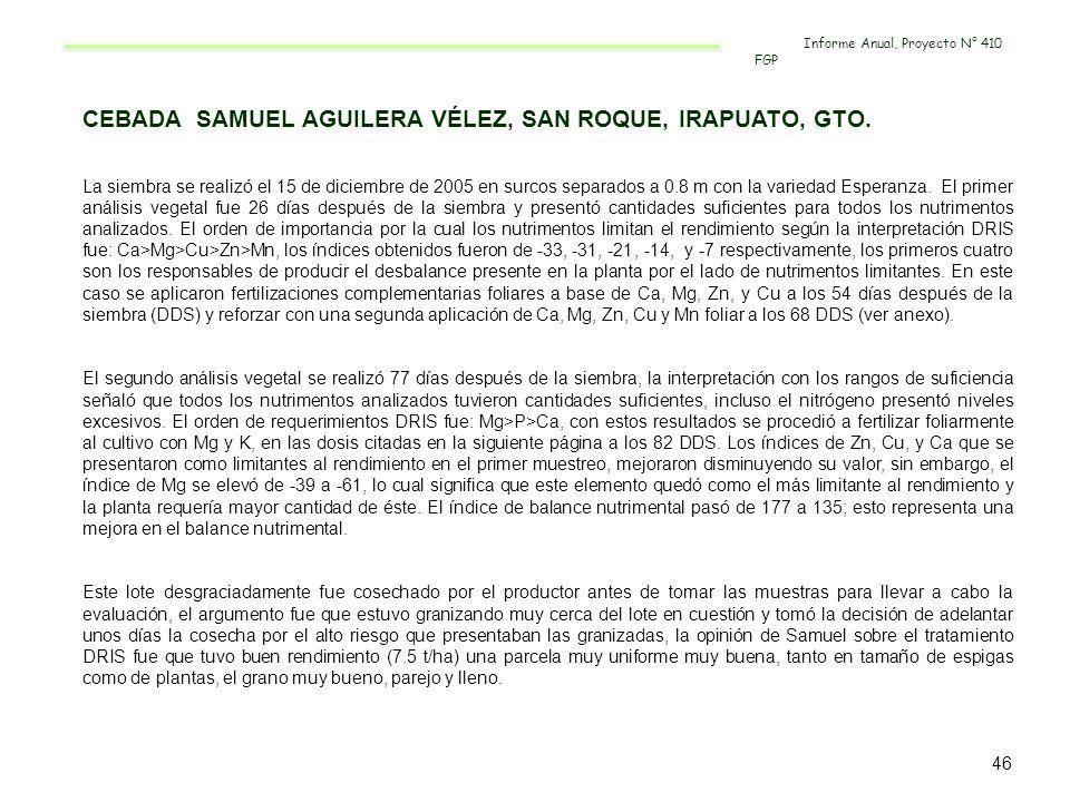 CEBADA SAMUEL AGUILERA VÉLEZ, SAN ROQUE, IRAPUATO, GTO.