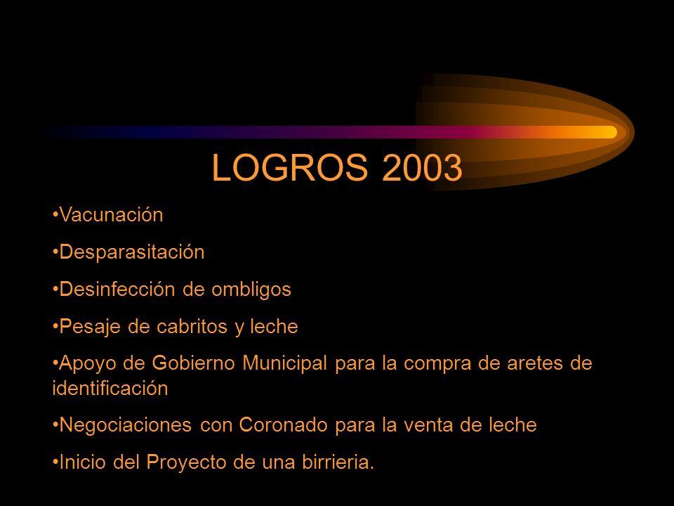 LOGROS 2003 Vacunación Desparasitación Desinfección de ombligos