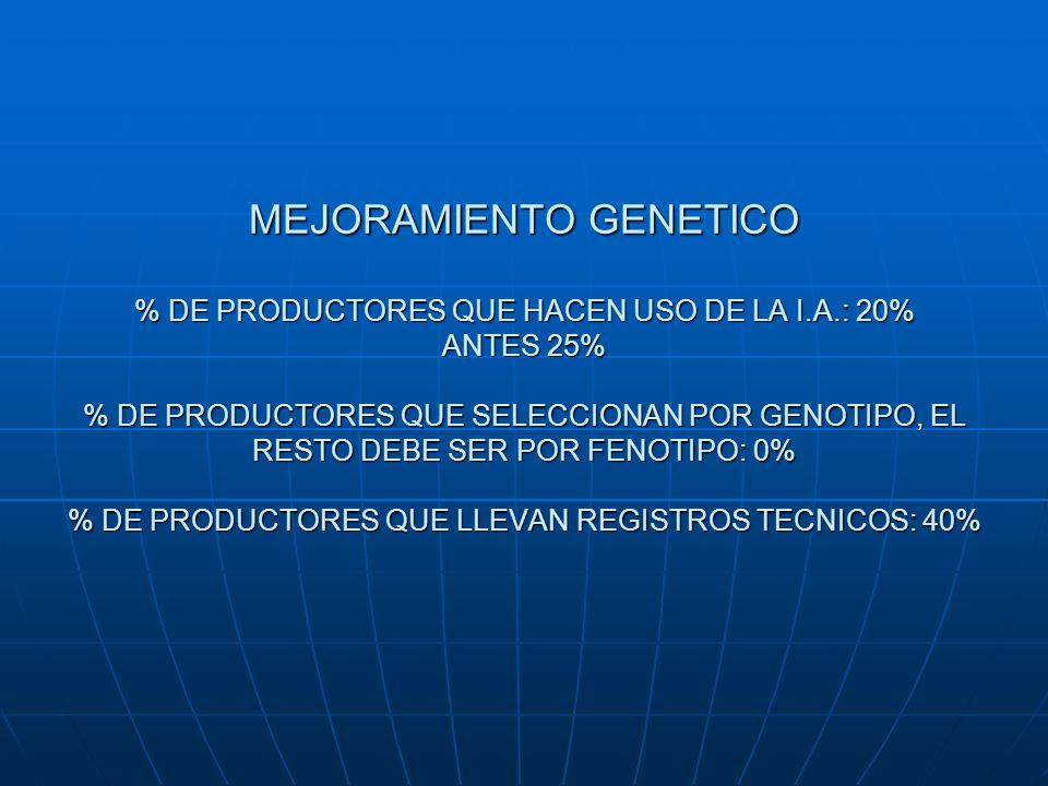 MEJORAMIENTO GENETICO % DE PRODUCTORES QUE HACEN USO DE LA I. A