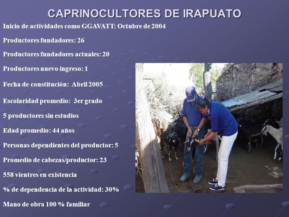 CAPRINOCULTORES DE IRAPUATO