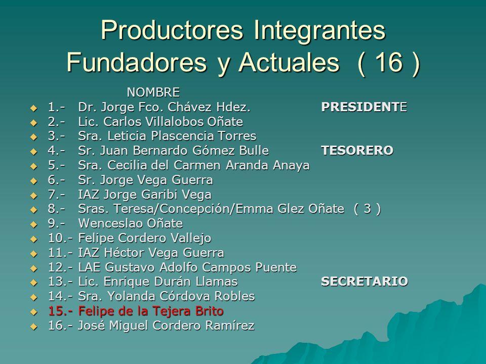 Productores Integrantes Fundadores y Actuales ( 16 )
