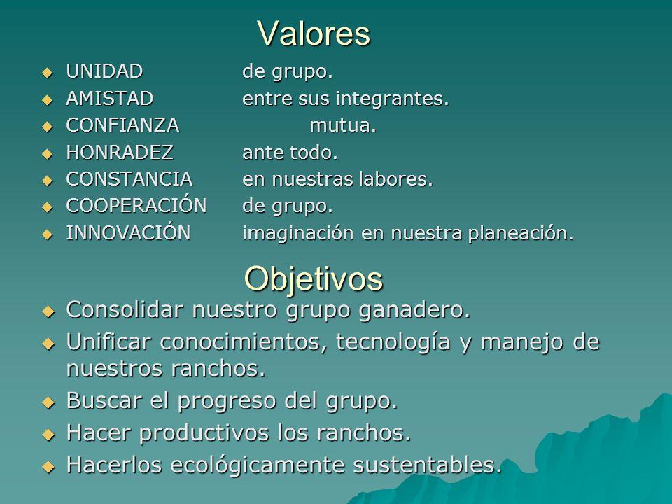 Valores Objetivos Consolidar nuestro grupo ganadero.