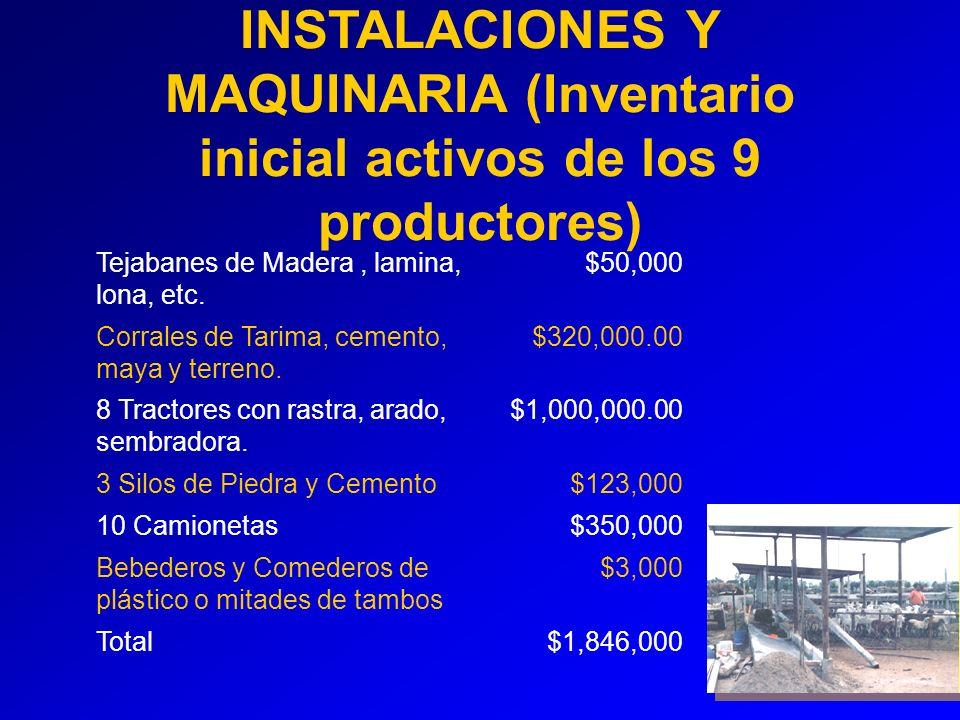 INSTALACIONES Y MAQUINARIA (Inventario inicial activos de los 9 productores)