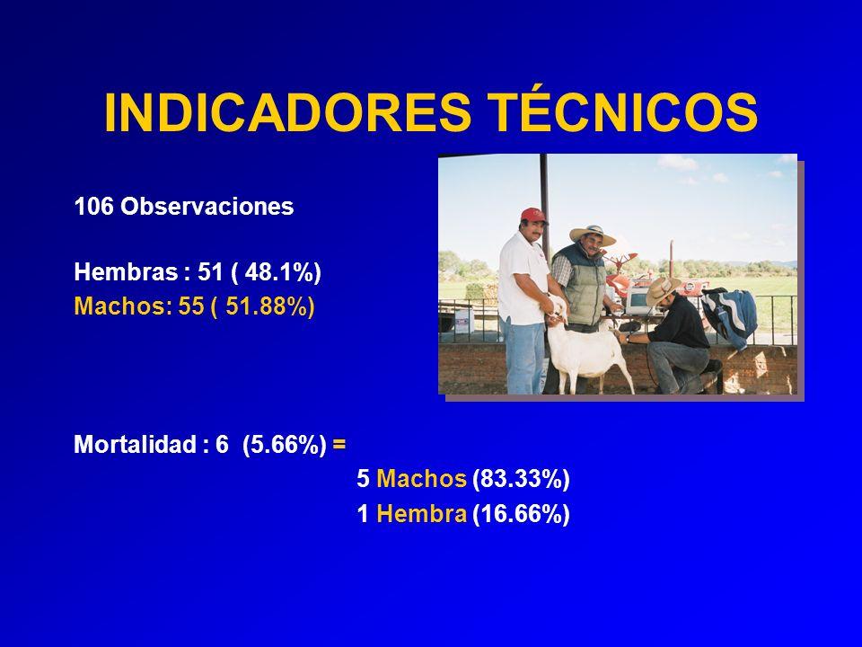 INDICADORES TÉCNICOS 106 Observaciones Hembras : 51 ( 48.1%)