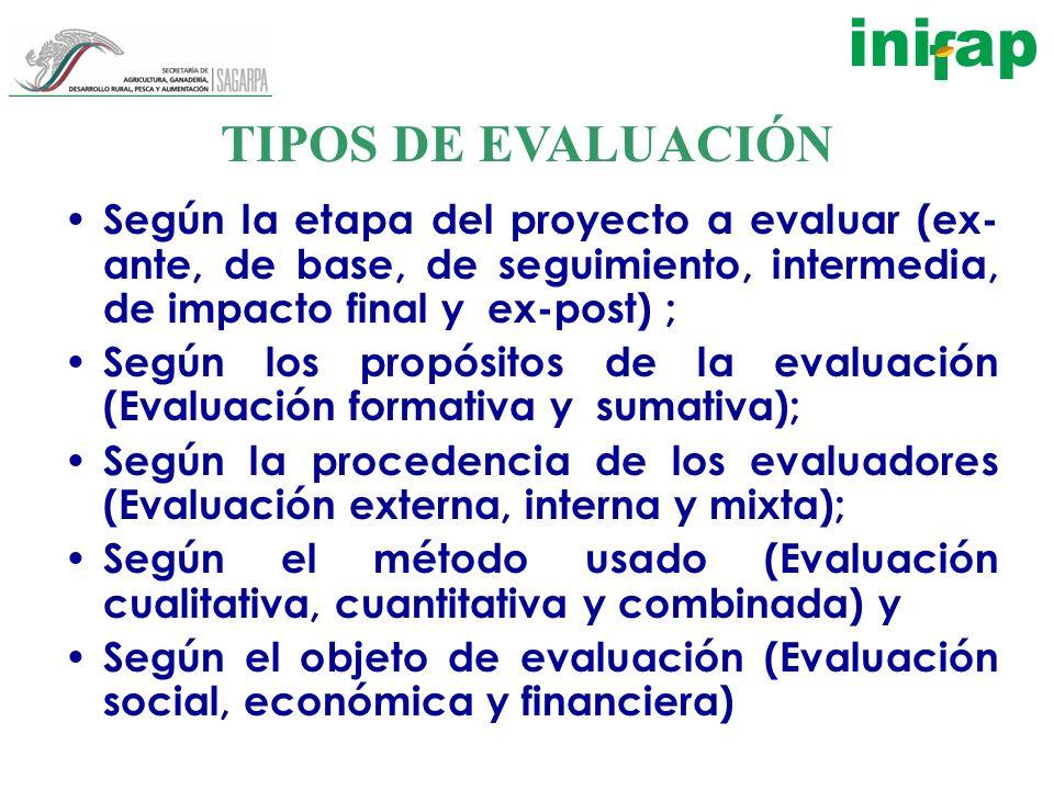 TIPOS DE EVALUACIÓNSegún la etapa del proyecto a evaluar (ex-ante, de base, de seguimiento, intermedia, de impacto final y ex-post) ;