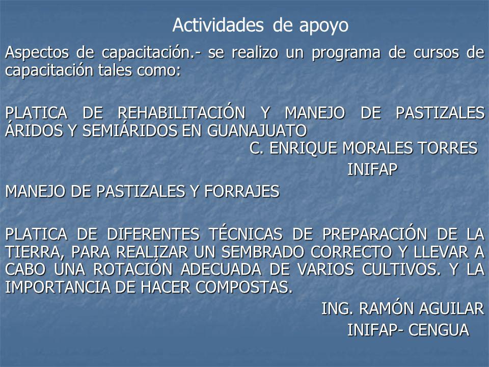 Actividades de apoyo Aspectos de capacitación.- se realizo un programa de cursos de capacitación tales como: