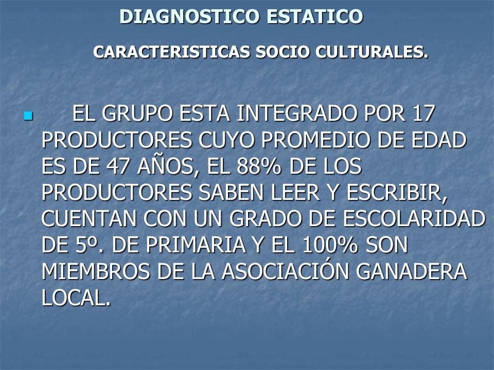 CARACTERISTICAS SOCIO CULTURALES.