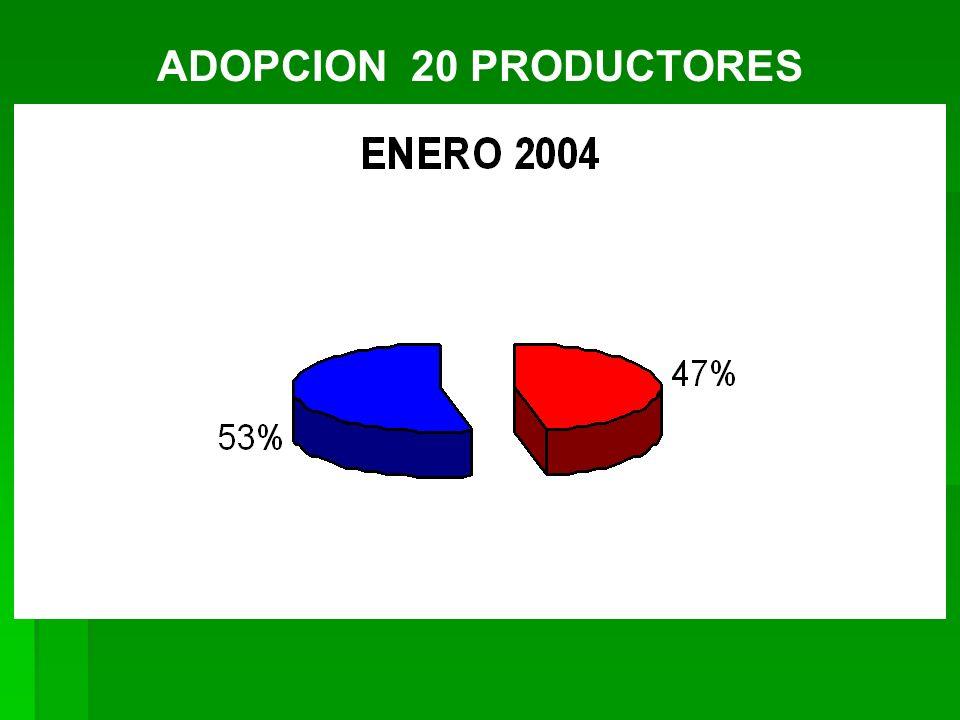 ADOPCION 20 PRODUCTORES