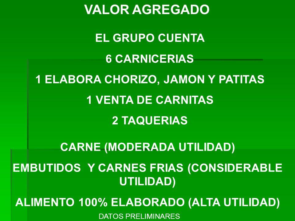 VALOR AGREGADO EL GRUPO CUENTA 6 CARNICERIAS