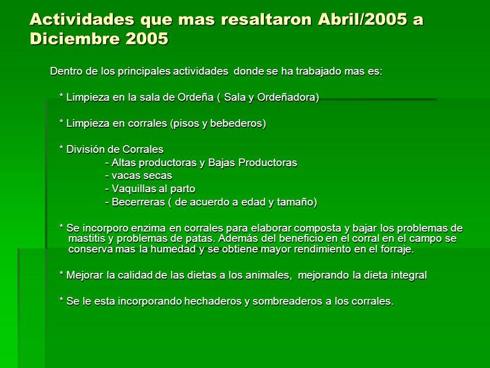 Actividades que mas resaltaron Abril/2005 a Diciembre 2005