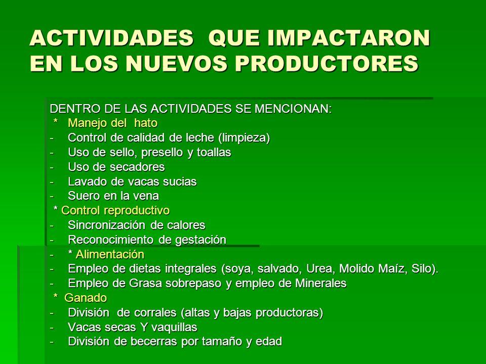 ACTIVIDADES QUE IMPACTARON EN LOS NUEVOS PRODUCTORES