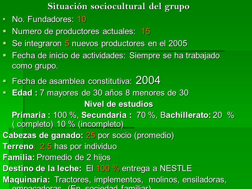 Situación sociocultural del grupo