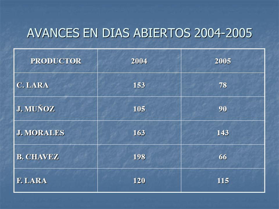 AVANCES EN DIAS ABIERTOS 2004-2005