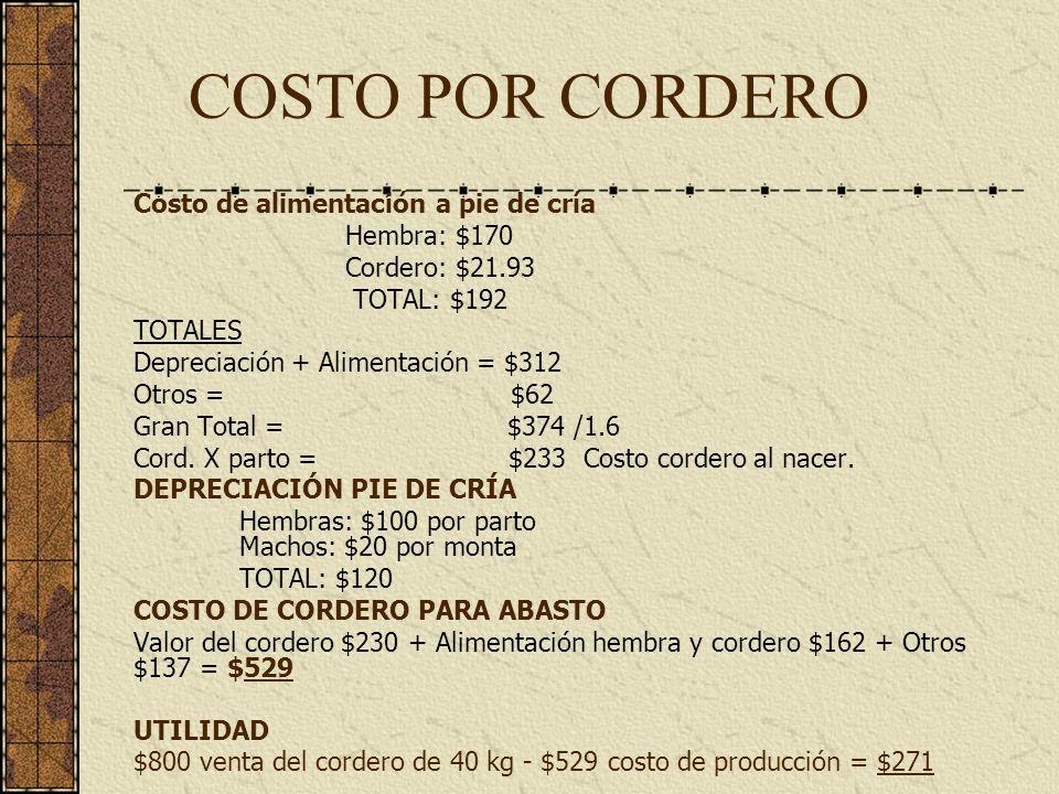 COSTO POR CORDERO Costo de alimentación a pie de cría Hembra: $170