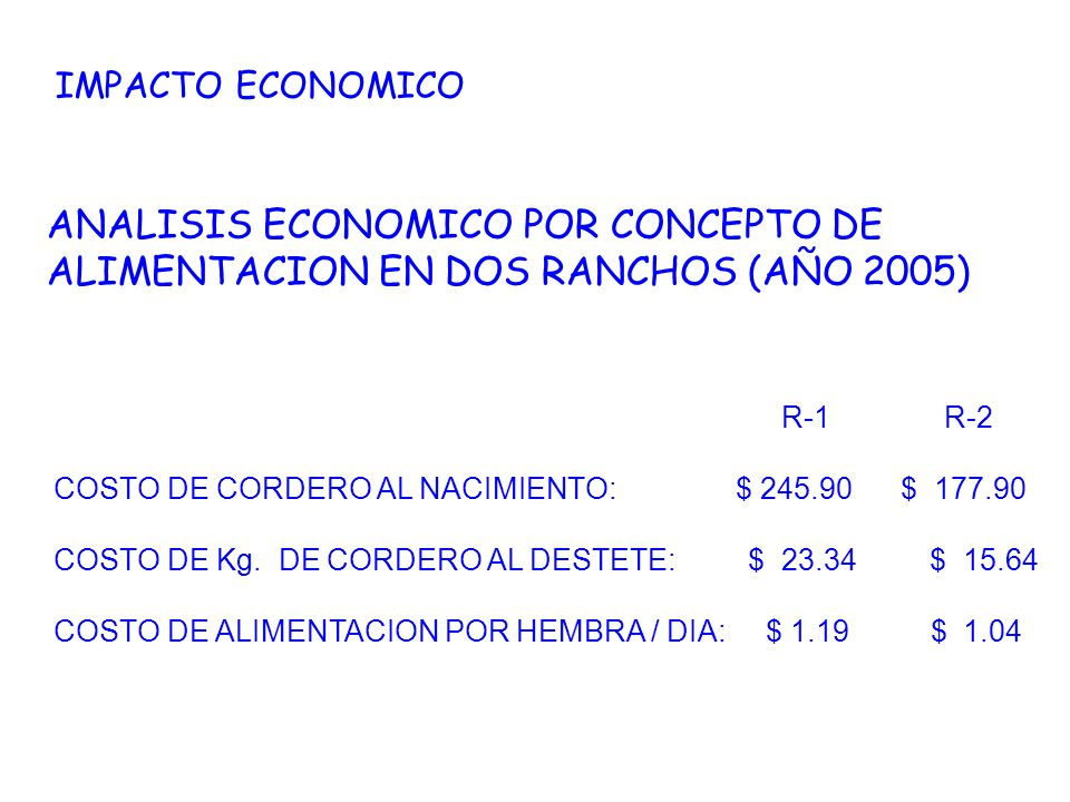 IMPACTO ECONOMICO ANALISIS ECONOMICO POR CONCEPTO DE ALIMENTACION EN DOS RANCHOS (AÑO 2005) R-1 R-2.