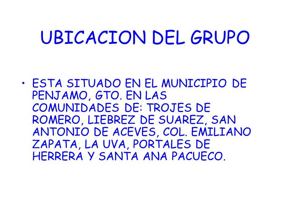UBICACION DEL GRUPO