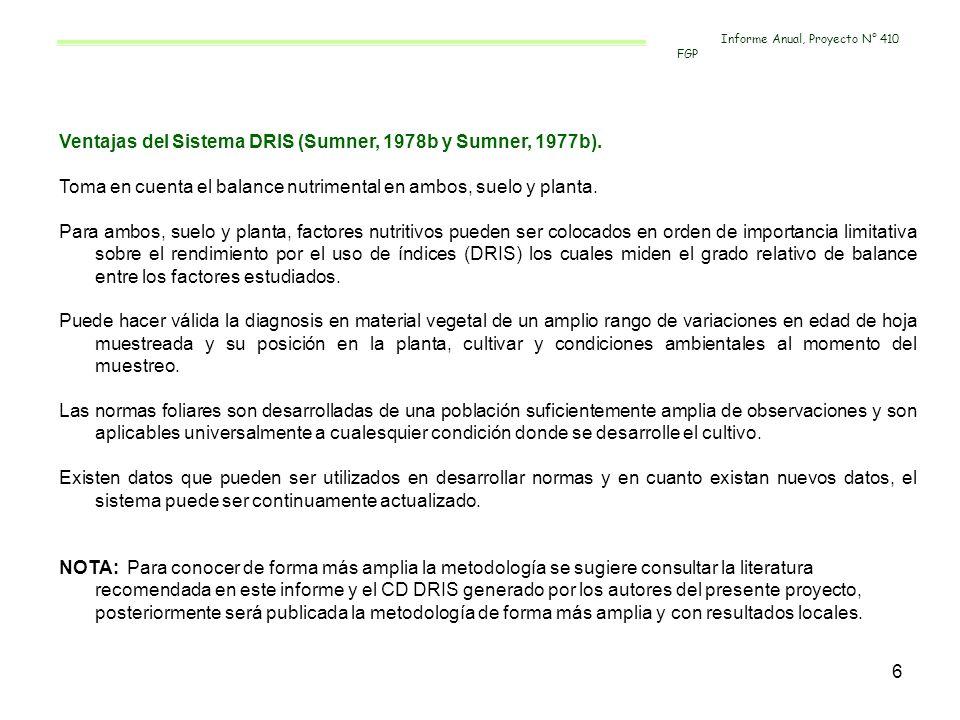 Ventajas del Sistema DRIS (Sumner, 1978b y Sumner, 1977b).