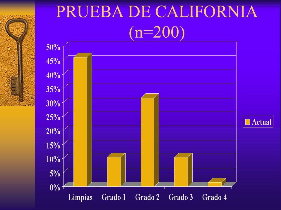PRUEBA DE CALIFORNIA (n=200)