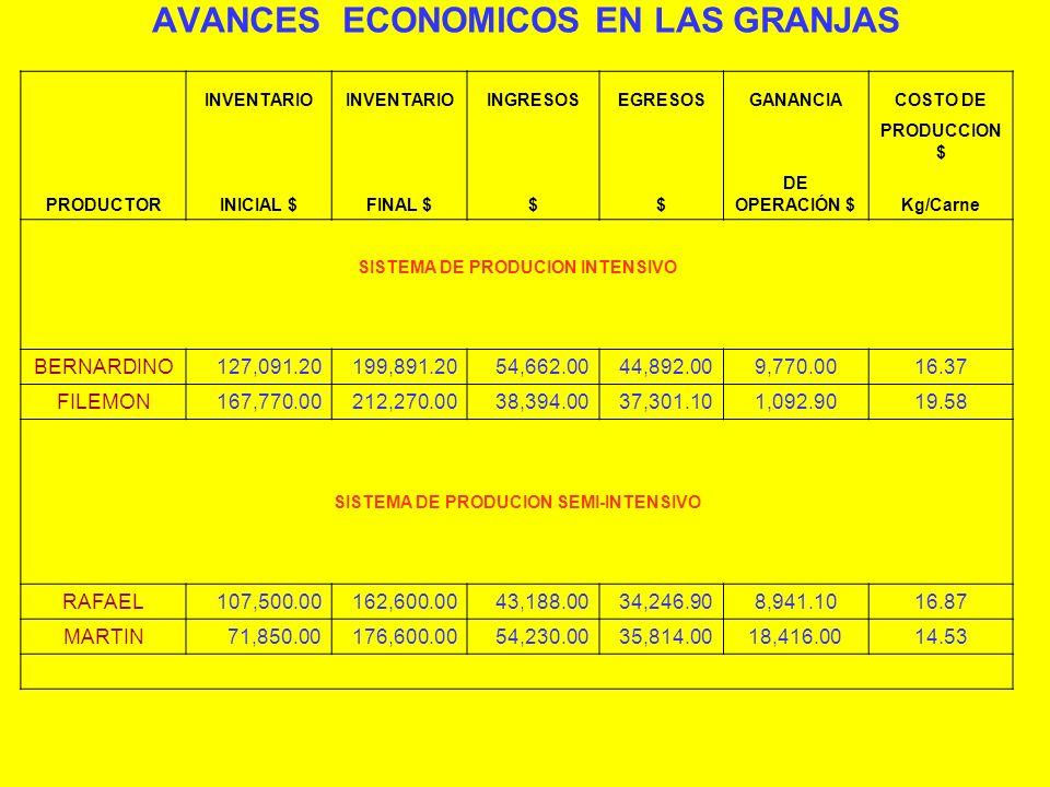 AVANCES ECONOMICOS EN LAS GRANJAS