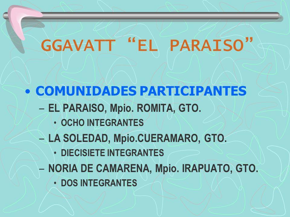 GGAVATT EL PARAISO COMUNIDADES PARTICIPANTES
