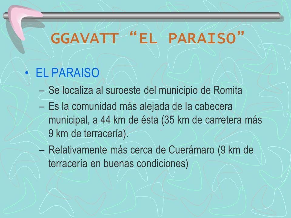 GGAVATT EL PARAISO EL PARAISO