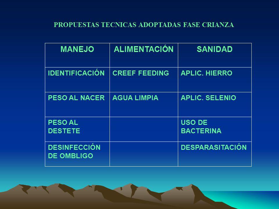 PROPUESTAS TECNICAS ADOPTADAS FASE CRIANZA
