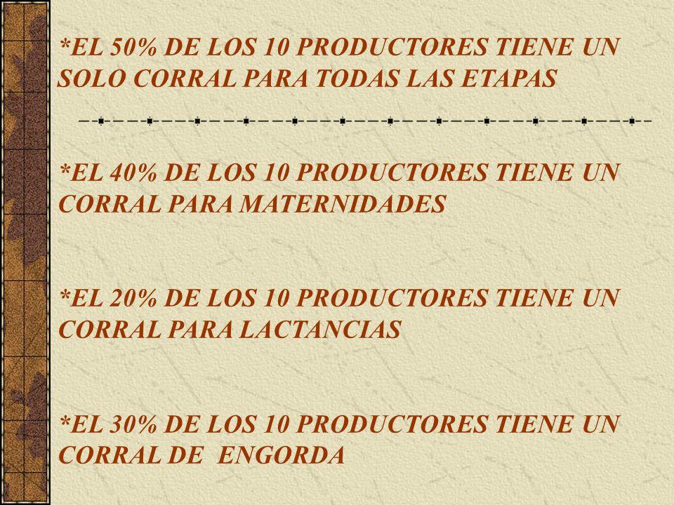 *EL 50% DE LOS 10 PRODUCTORES TIENE UN SOLO CORRAL PARA TODAS LAS ETAPAS