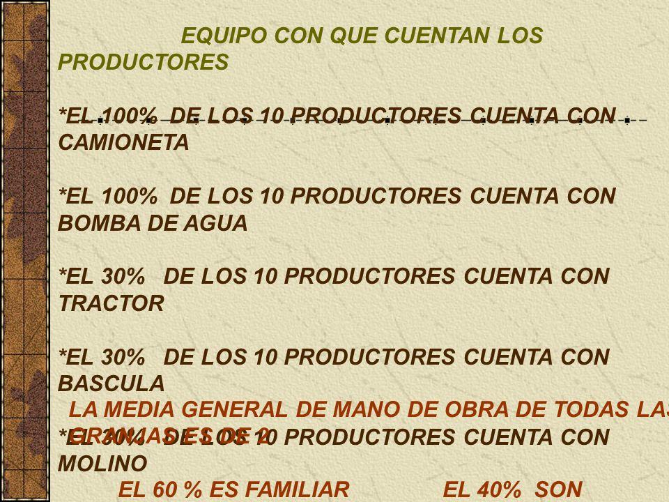 EQUIPO CON QUE CUENTAN LOS PRODUCTORES