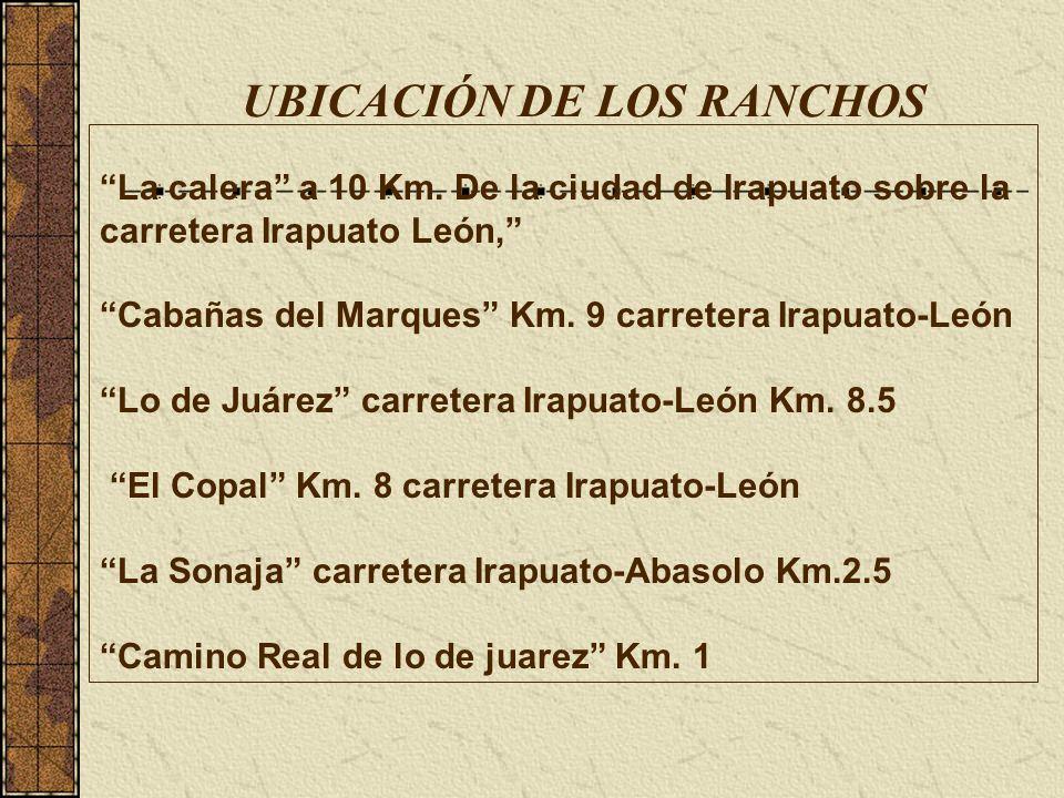 UBICACIÓN DE LOS RANCHOS