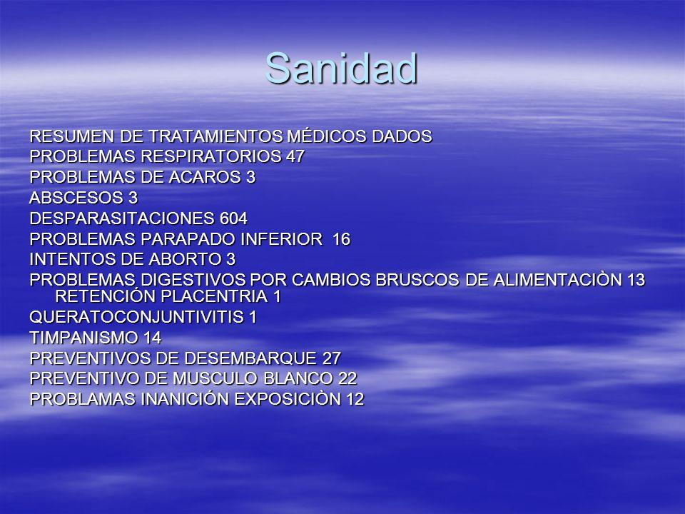 Sanidad RESUMEN DE TRATAMIENTOS MÉDICOS DADOS
