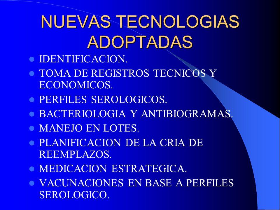 NUEVAS TECNOLOGIAS ADOPTADAS
