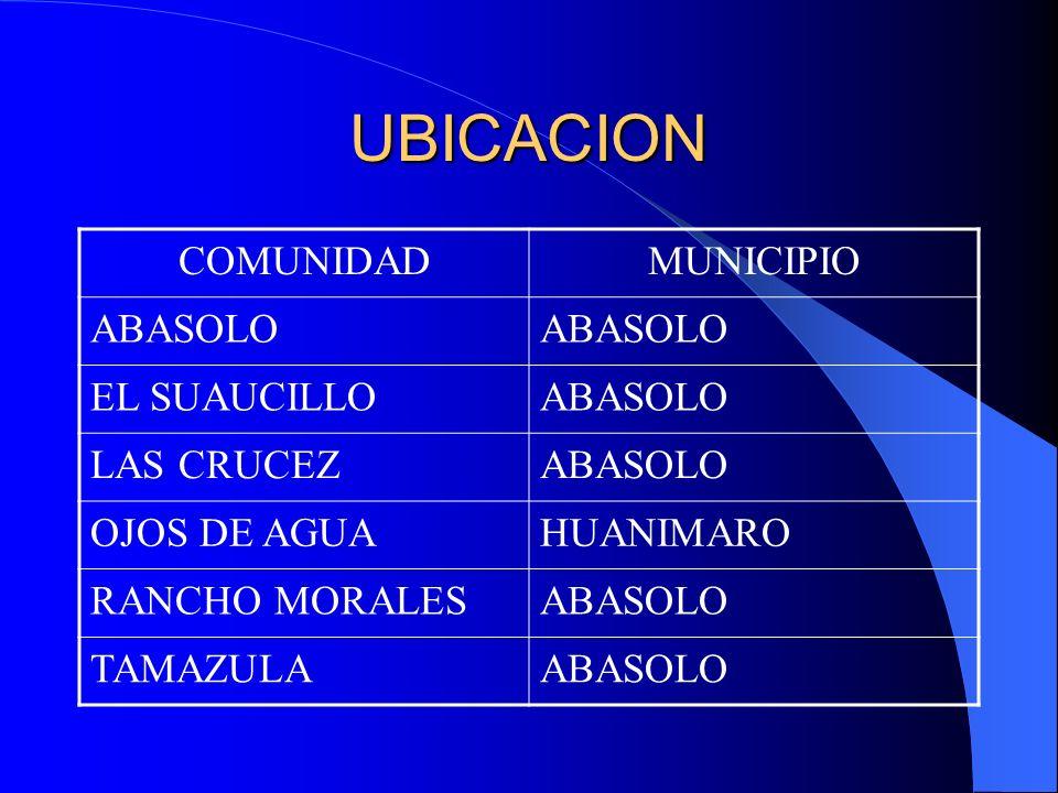 UBICACION COMUNIDAD MUNICIPIO ABASOLO EL SUAUCILLO LAS CRUCEZ