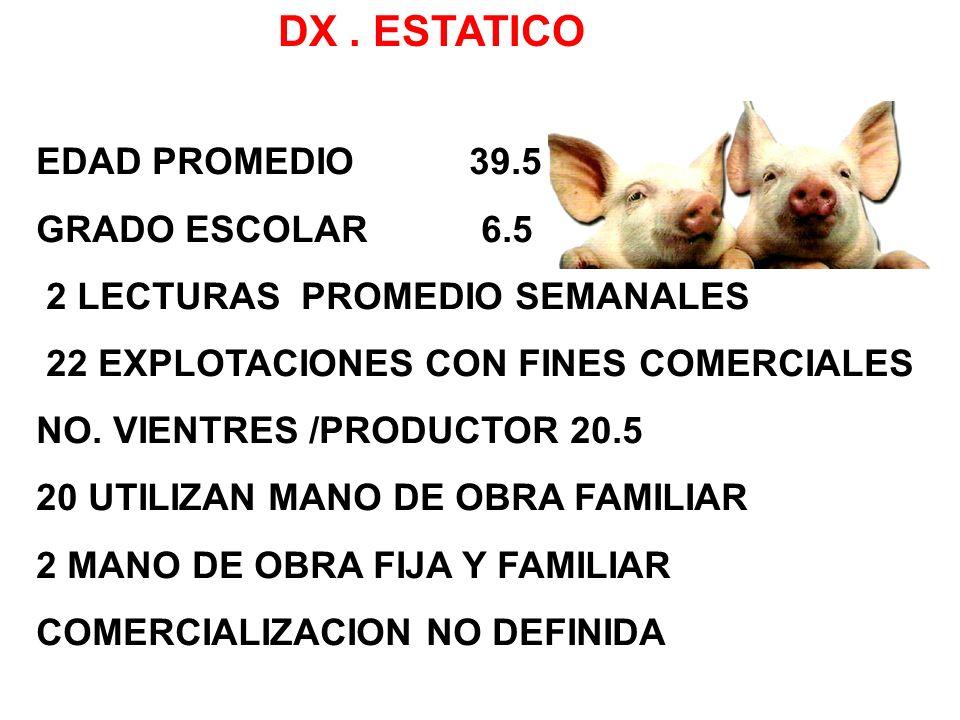 DX . ESTATICO EDAD PROMEDIO 39.5 GRADO ESCOLAR 6.5