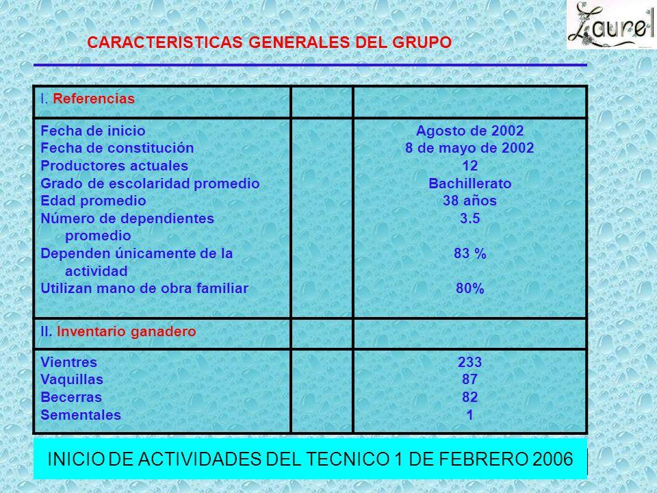 INICIO DE ACTIVIDADES DEL TECNICO 1 DE FEBRERO 2006