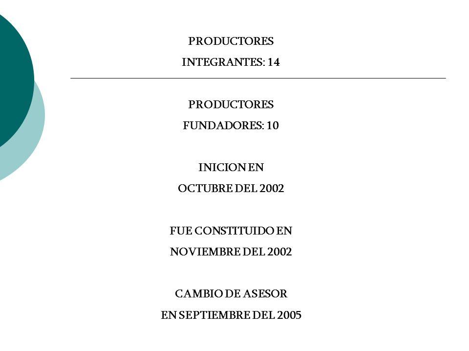 PRODUCTORESINTEGRANTES: 14. FUNDADORES: 10. INICION EN. OCTUBRE DEL 2002. FUE CONSTITUIDO EN. NOVIEMBRE DEL 2002.