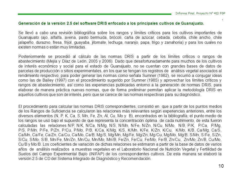 Informe Final, Proyecto N° 410 FGP